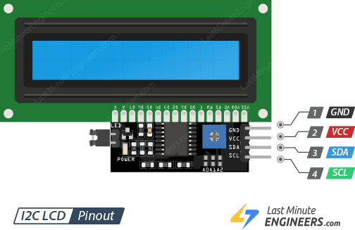 In-Depth: Interfacing an I2C LCD with Arduino